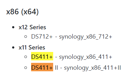 Sync not running after Synology update to 6 2 1-23824-1 - Sync for
